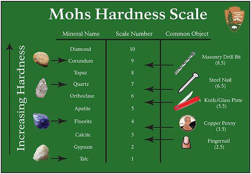 Mohs_Scale2_1.jpg