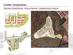 Urbane Studien