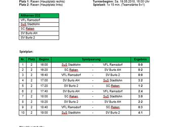 Ingo Thiesing Cup Tabelle und Ergebnisse