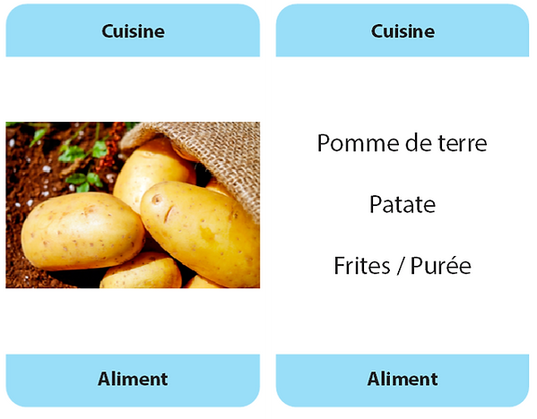 Aliment.png