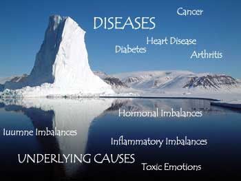 Functional Medicine May Save Your Life.