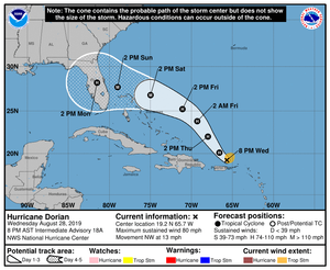 Hurricane Dorian's projected path