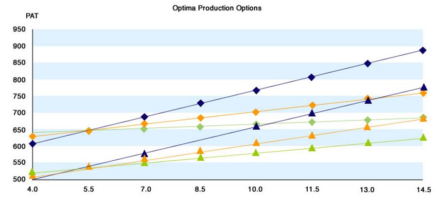 optimal produ.PNG