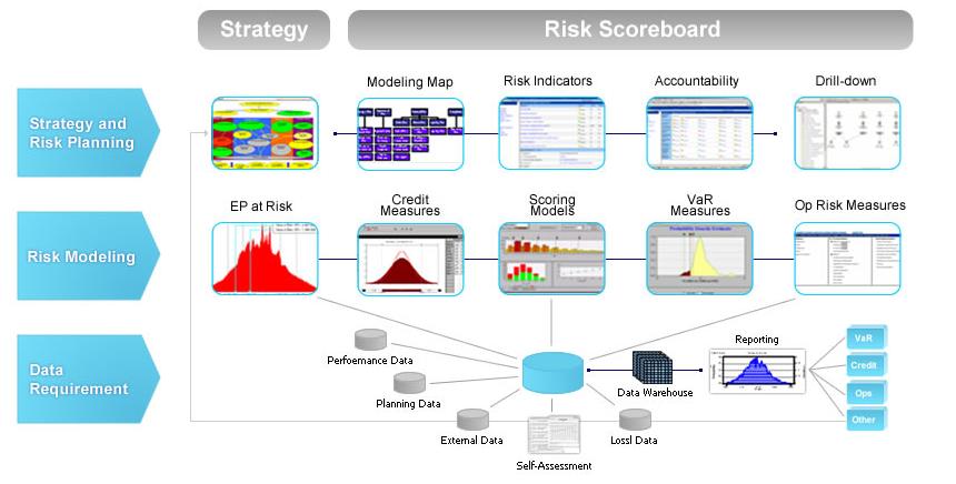 risk scoreboard.PNG