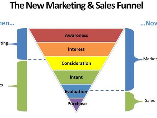 Book Publishing & Marketing