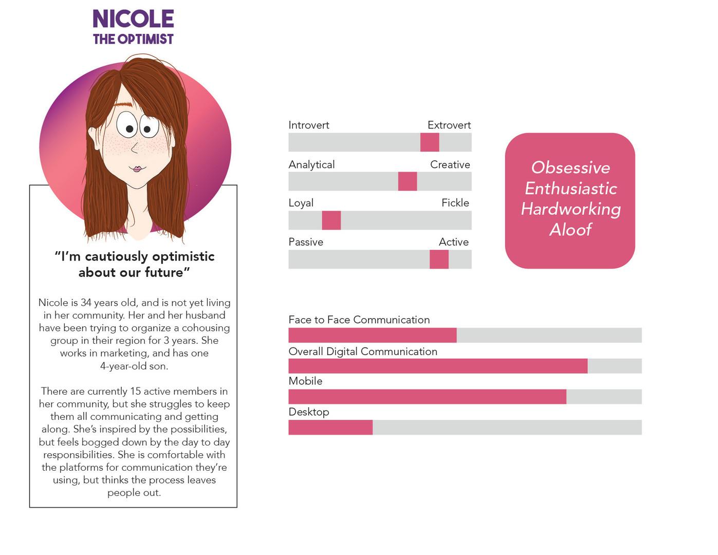 Nicole_EmpPers2.jpg