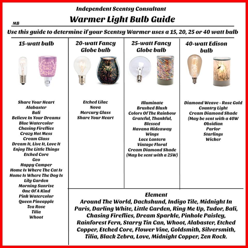 Guide to which replacement Scentsy warmer lightbulb you need for your Scentsy Warmerr