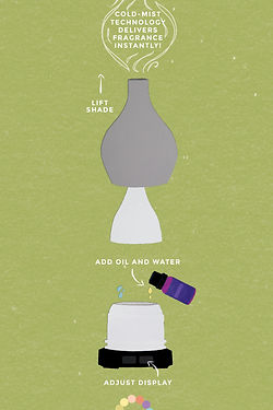 Scentsy Diffuser instructions, how do you us a Scentsy Diffuser, what do you put in a Scentsy Diffuser, Using a Scentsy Diffuser and Oil, Scentsy Diffusers UK