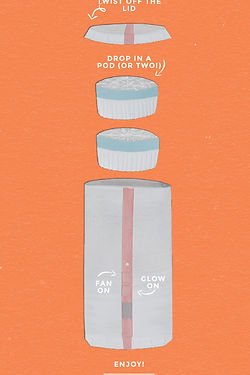 Scentsy Go instructions, How do you use a Scentsy Go, wha do you put in a Scentsy Go, Using a Scentsy Go and Pods, Scentsy Go UK