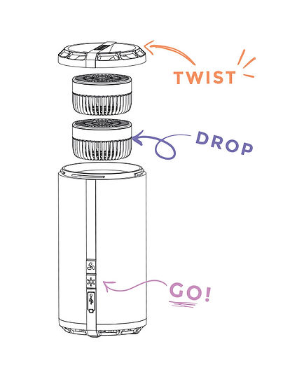 How do you operate Scentsy Go, Scentsy Go twist drop go, Where do you put Scentsy Pods? Scentsy Go new system, New Scentsy