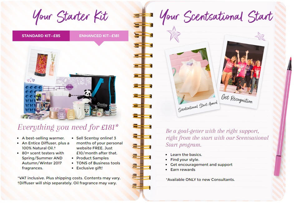 Scentsy Enhanced Starter Kit August 2017