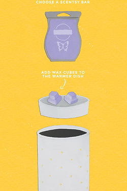 How Scentsy warmers work, Scentsy warmer instructions, How to use Scentsy wax and warmers, what is Scentsy, scentsy wax an warmers uk