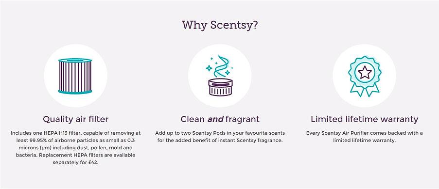 Scentsy-Air-Purifier-Aromaz-Benefits.jpg