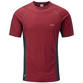 Powerstretch thermals