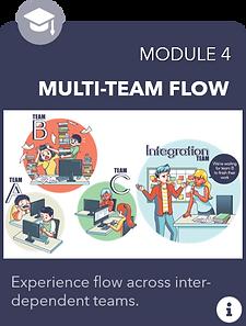 Module 4 Mult-Tpng.png