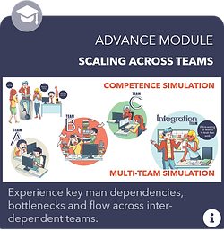 Scale Across Teams Modules.png