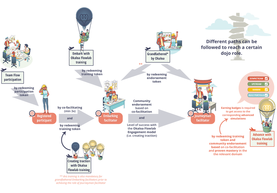 Facilitator Journey path.png