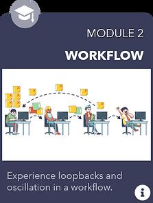 Module 2 WF.png