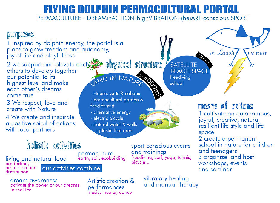 Flying Dolphin Permacultural Portal.jpg