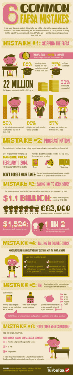 Filling Out the FAFSA? Read this first!