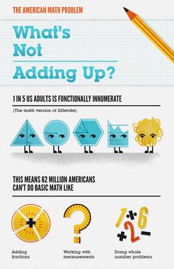 America's Math Problem