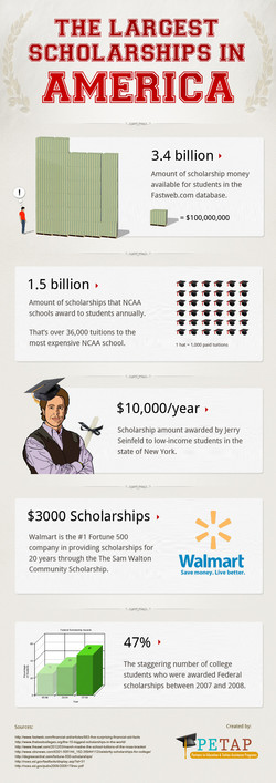 The Largest Scholarships in America