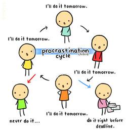 Procrastination - Initiating Work