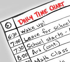 Using Time Management to Improve Study Skills