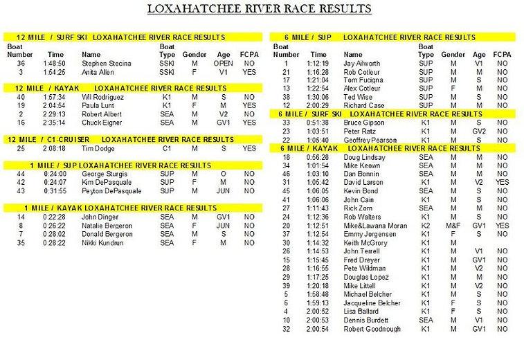 2015 race results.jpg