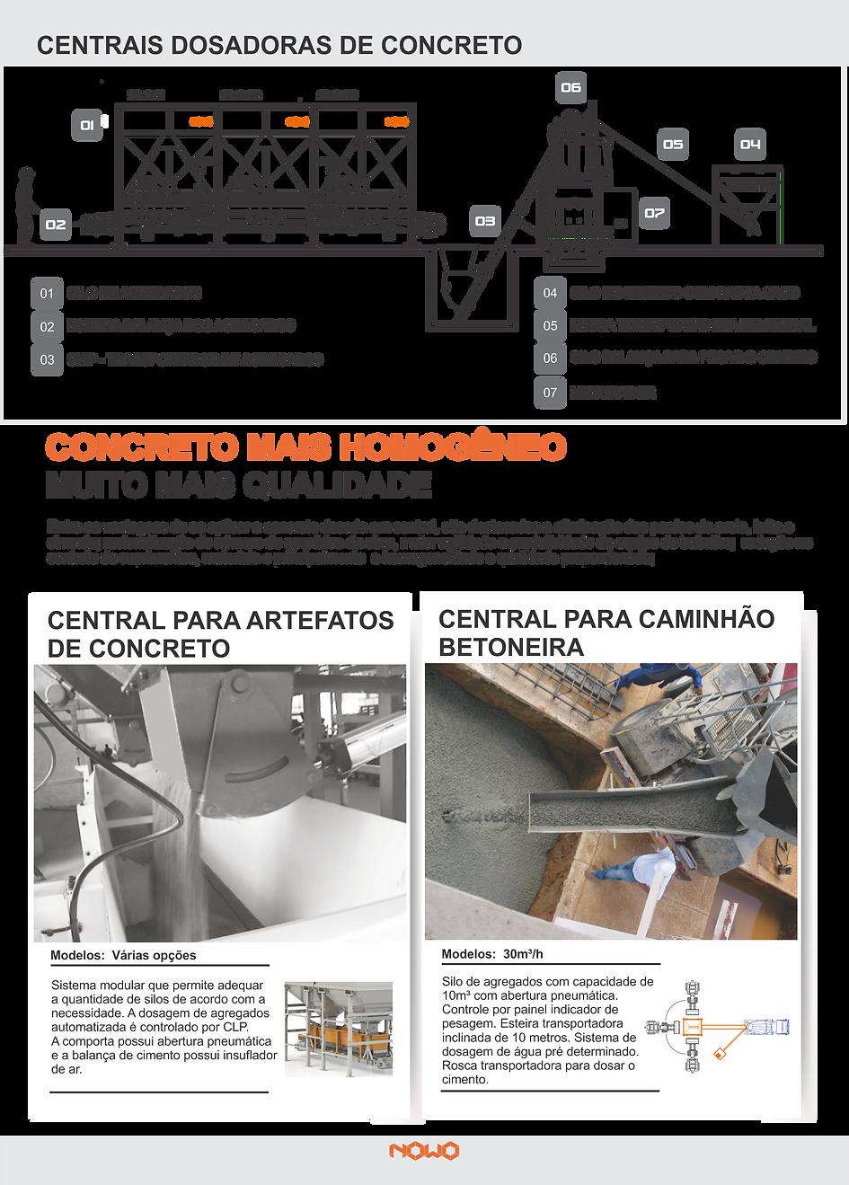 CENTRAIS DOSADORAS DE CONCRETO.png