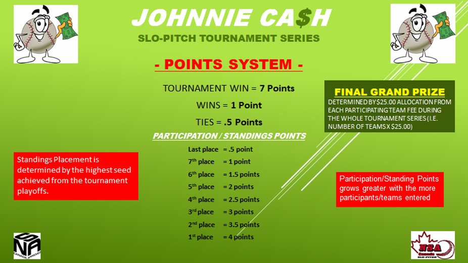 2018 JOHNNIE CA$H POINTS.png