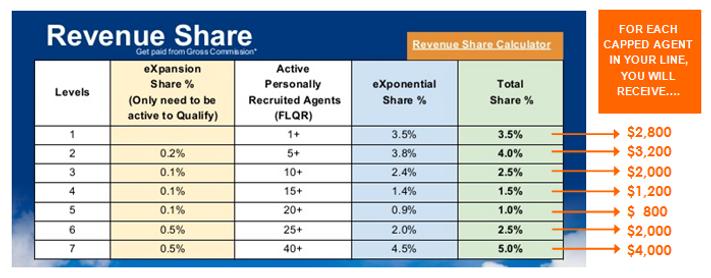 EXP-Realty_Revenue-Share-Calculator_Kerr