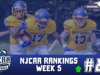 Monroe Football Continues Climb, Ranks No. 8 in Latest NJCAA Football Poll