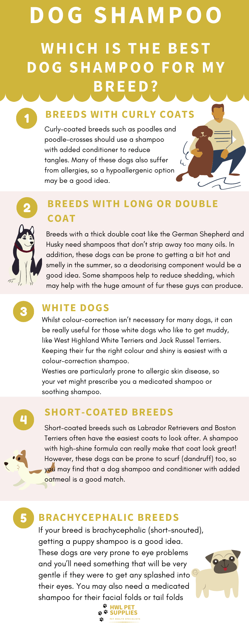 Dog shampoo - which shampoo is best for my dog breed