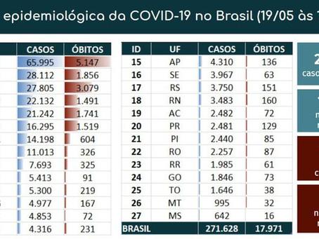 Pela primeira vez Brasil tem mais de mil mortes em um só dia por coronavírus