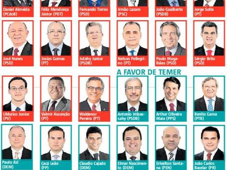 Maioria dos deputados baianos ficou contra Temer