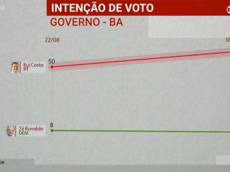 Ibope mostra crescimento de Rui e queda de Ronaldo