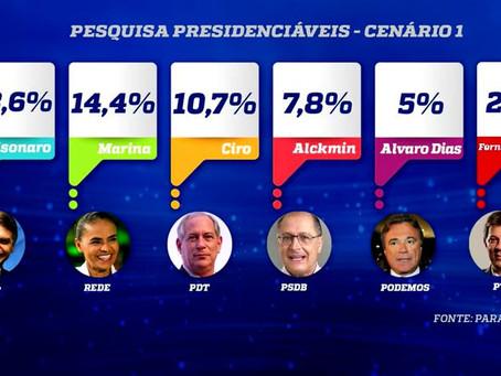 Paraná Pesquisas mostra Bolsonaro quase empatado com Lula