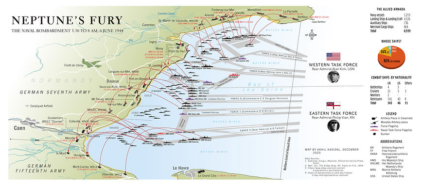 The naval bombardment on D-Day