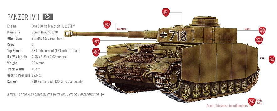 Tank Panzer IVH.jpg