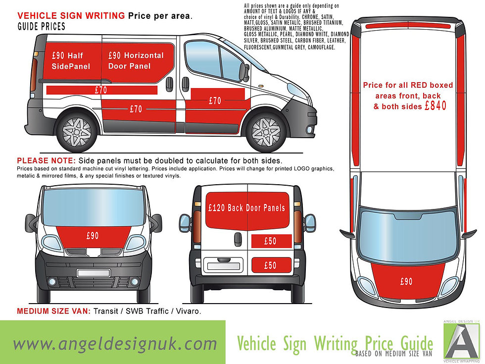 Vehicle Wrapping PRICE GUIDE 5A 2020 jpg