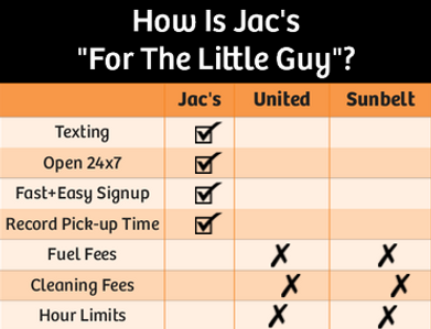 Jac Rentals For The Little GUy