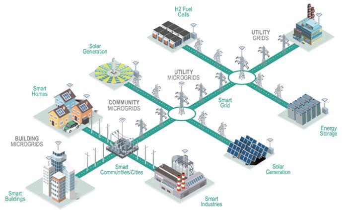 Microgrid-graphic.jpg
