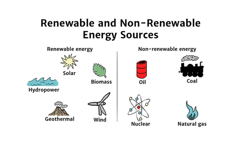 Renewable-NonRenewable-Energy700x422.png