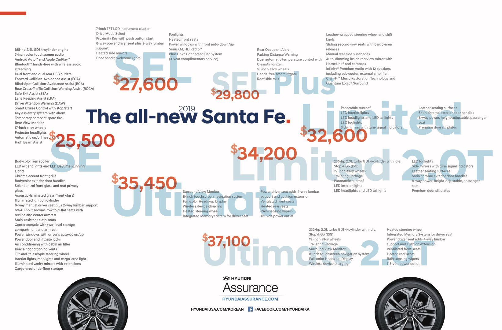 Santa Fe Spec Sheet Design