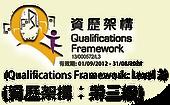 dpus QF3.png