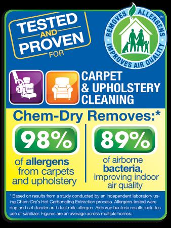 Chem-Dry-Allergen-Removal-Study.png