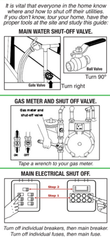 Shutting off gas and water valves