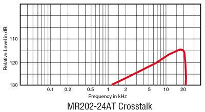 MR202-24at crosstalk.jpg
