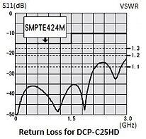 dcp-c25hd rl image.jpg